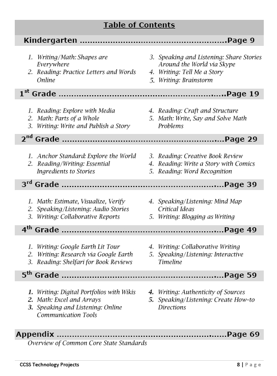 Common Core Lesson Plans-K-5 - Structured Learning