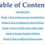 Weekly topics